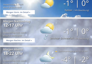 The weather for Katschberg